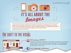 It's all about images infographic cutoff