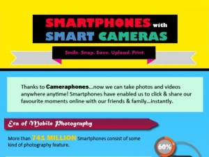 smartphones-with-smart-camera-cutoff